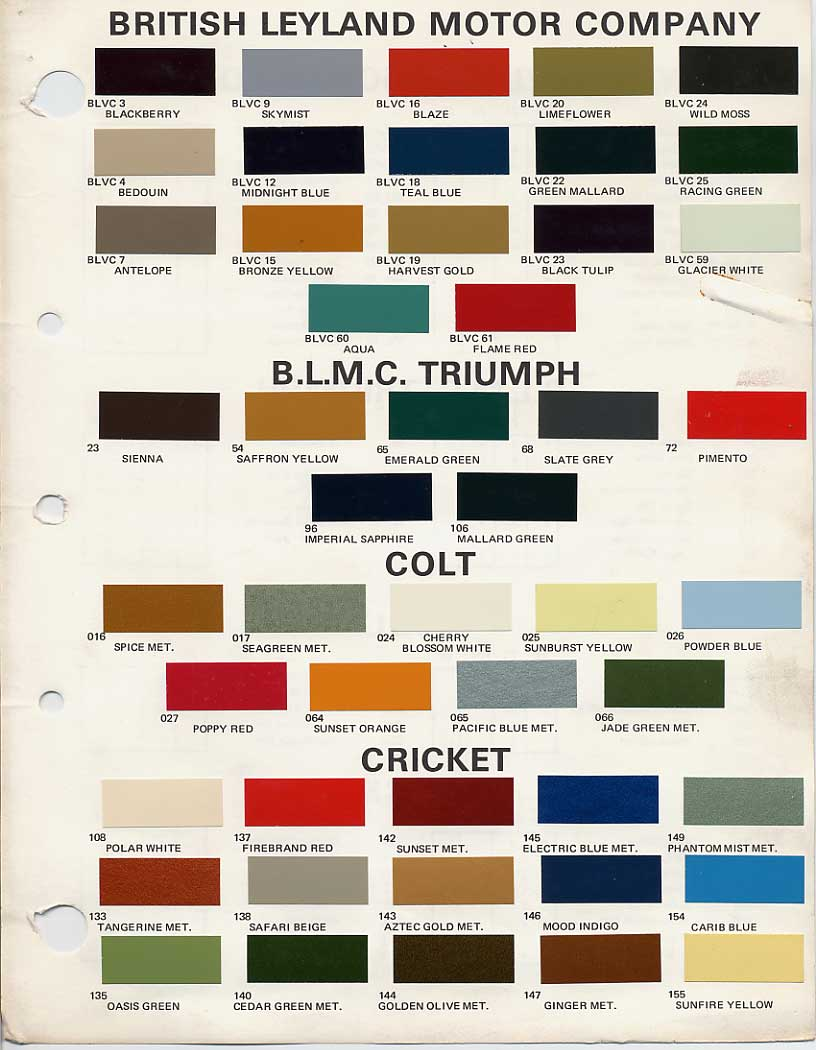 Bmc Bl Paint Codes And Colors How To Library The Mini Shrine